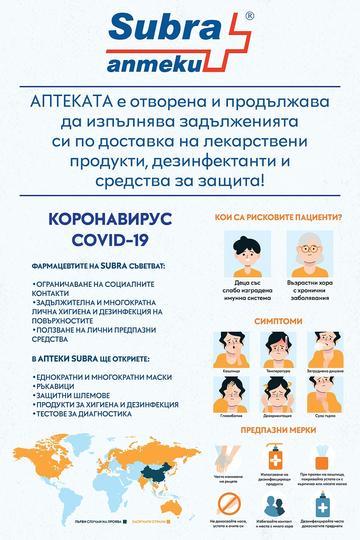 Предложения от аптека Subra - месец Април